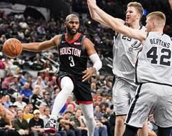 NBA》保羅歸位火箭回神 樂當「奧客」宰翻馬刺