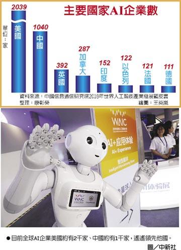 IDG熊曉鴿 AI將催生全球18家兆元企業