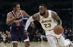NBA》單節狂虐太陽 詹皇率湖人3連勝 西區暫居第六
