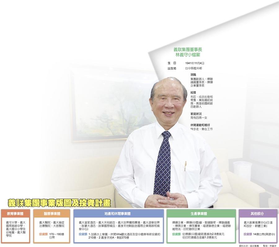 義联集團董事長林義守小檔案、義联集團事業版圖及投資計畫