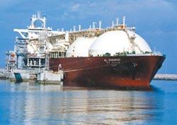 專注發展天然氣 卡達閃退OPEC