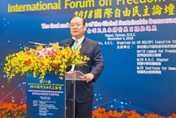 國際自由民主論壇 聚焦永續發展