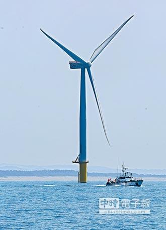 明年費率大砍12.71% 風電外商喊撤 經長:不受威脅