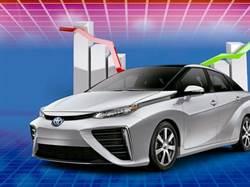 2019電池產業投資關鍵法則