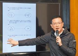 藍延總統初選 被指圖利特定人