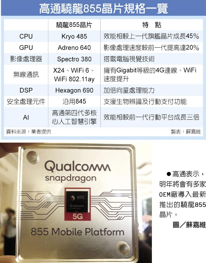高通驍龍855晶片規格一覽 ●高通表示,明年將會有多家OEM廠導入最新推出的驍龍855晶片。圖/蘇嘉維