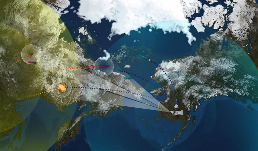 在阿拉斯加的遠程識別雷達可以探測到西伯利亞,加大防禦縱深。(圖/洛克希德馬丁)