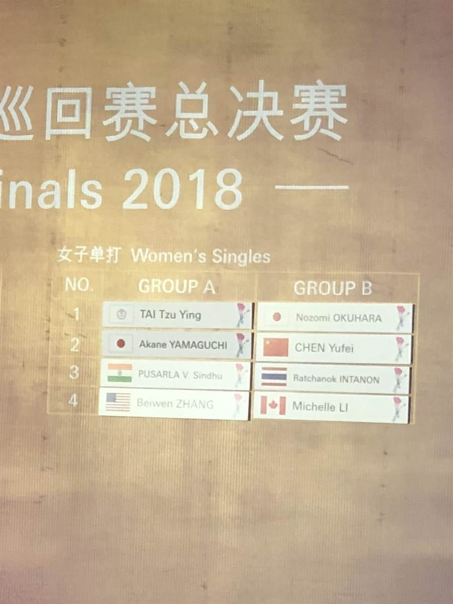 羽球年終總決賽女單分組名單。(讀者提供)
