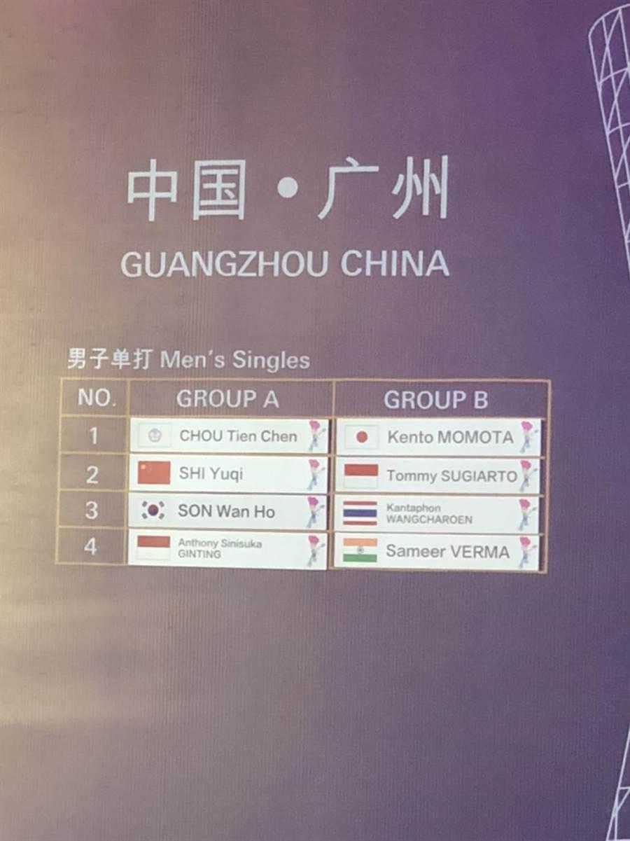羽球年終總決賽男單分組名單。(讀者提供)