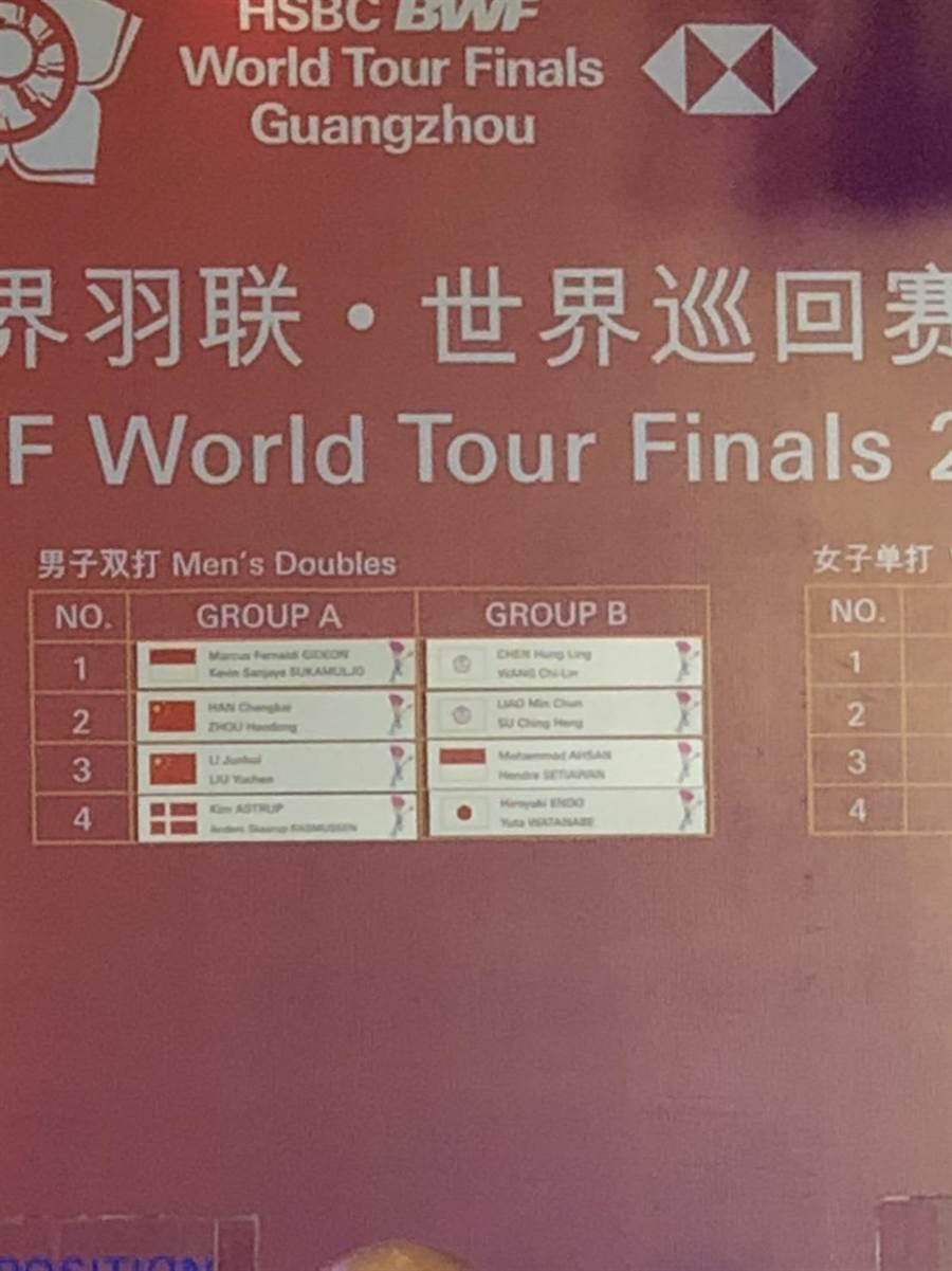 羽球年終總決賽男雙分組名單。(讀者提供)