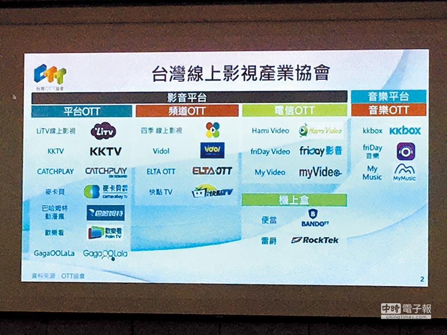 台灣OTT平台多,但缺乏資源整合及彼此合作。(記者廖慧娟攝)
