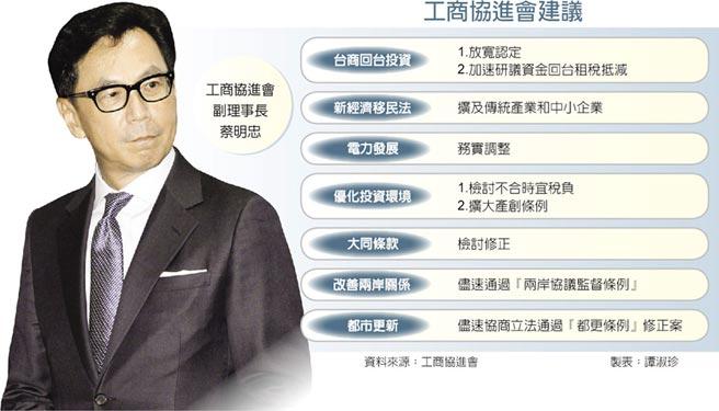 工商協進會副理事長蔡明忠