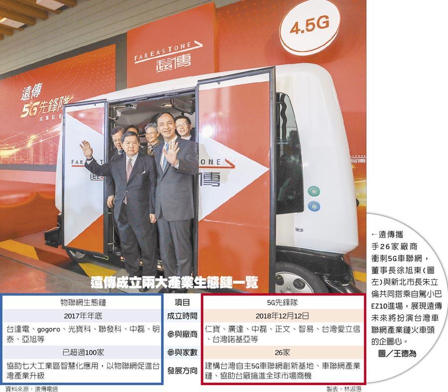 遠傳攜手26家廠商衝刺5G車聯網,董事長徐旭東(圖左)與新北市長朱立倫共同搭乘自駕小巴EZ10進場,展現遠傳未來將扮演台灣車聯網產業鏈火車頭的企圖心。圖/王德為