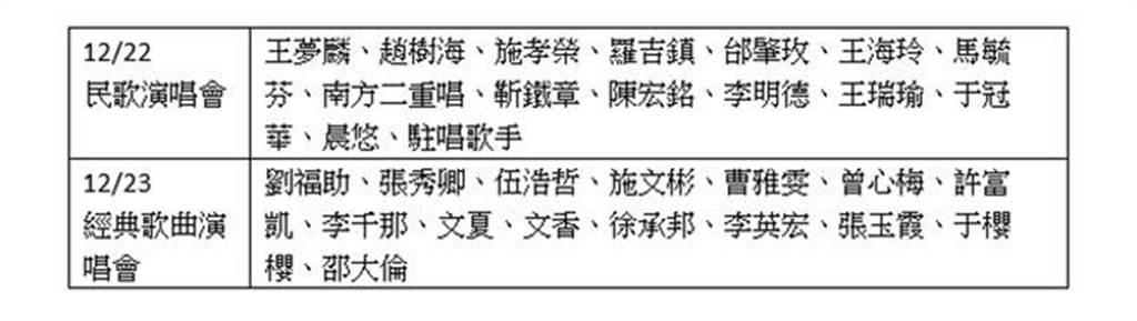 民歌演唱會與經典歌曲演唱會歌手名單