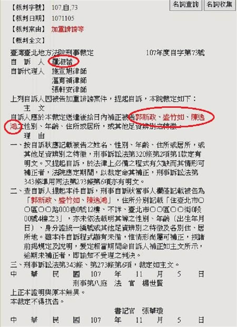 羅淑蕾已對郭新政、盛竹如、陳逸鴻(影片中律師之一)提出加重誹謗的刑事自訴。(翻攝自法學資料檢索系統)