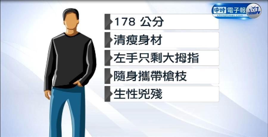 台南玉井發生射警案,如今嫌犯特徵曝光。(圖/取自中天新聞CH52)