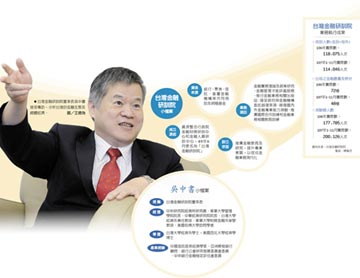 台灣金融研訓院董事長 吳中書放軟身段 建金融溝通平台
