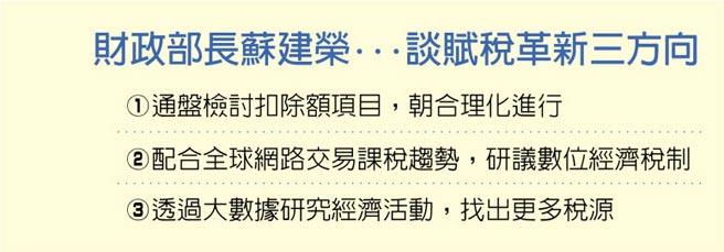 財政部長蘇建榮...談賦稅革新三方向