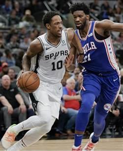 NBA》馬刺痛宰七六人 勝率破五成仍排西區第11