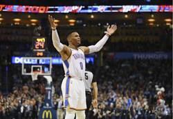 NBA》韋少第7次大三元 雷霆輕鬆滅殺公牛