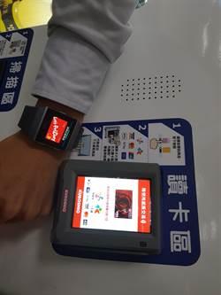 台新銀Fitbit Pay結合一卡通聯名卡  穿戴支付再進化