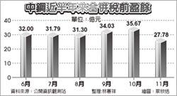 中鋼 前11月大賺300億