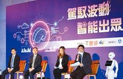 金融投資加入AI技術 再進化