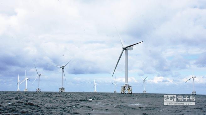 台灣離岸風電還沒建設,躉購費率已爭吵不休。圖/本報資料照片