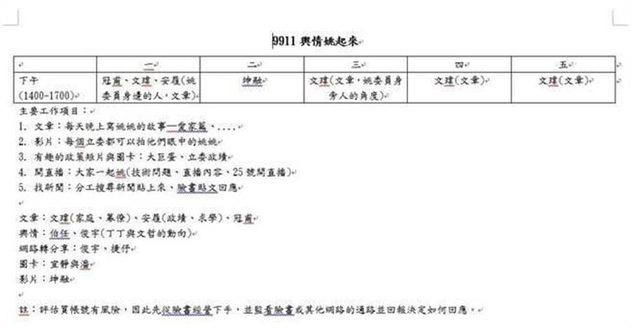 台大學代會議長周安履被踢爆,擔任民進黨立委姚文智團隊的青年寫手。(知情人士提供)
