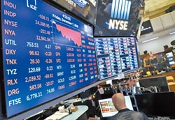 中美貿易戰前景看好-經濟高度依存 中美談判樂觀