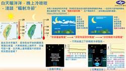 為何清晨冷吱吱白天暖呼呼?氣象局1張圖揭秘秒懂