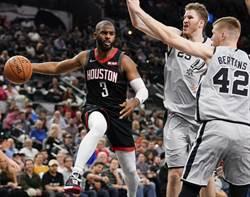 NBA》保羅腿傷缺席2周以上 火箭想找小瑞弗斯
