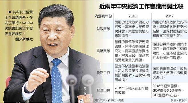中共中央經濟工作會議落幕,在北京舉行。中共中央總書記習近平發表重要講話。圖/新華社  近兩年中央經濟工作會議用詞比較