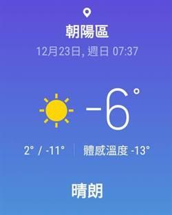 北京今天最高氣溫僅1℃ 下周氣溫再下探