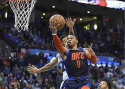 NBA》韋少大三元飲恨 雷霆主場遭灰狼攻陷