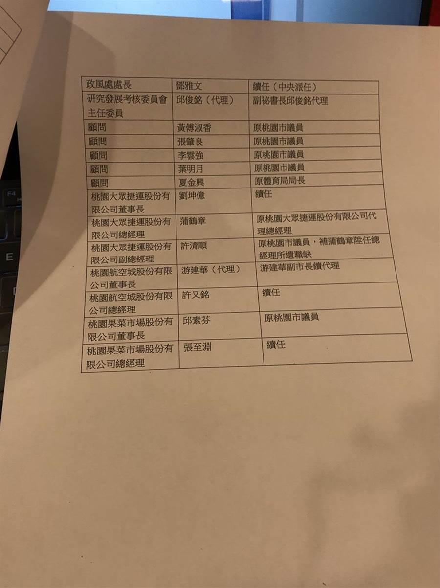 桃園市長鄭文燦24日在最後一刻宣布小內閣人事。(蔡依珍攝)
