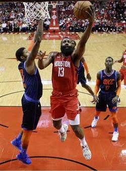 NBA》火箭射穿雷霆 哈登41分威猛 韋少準大三元無用