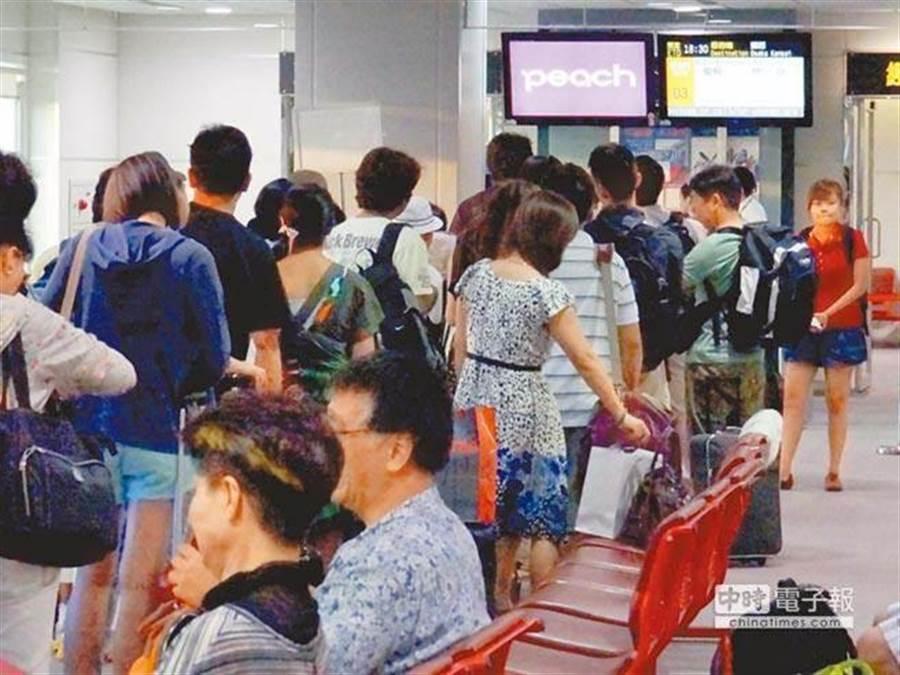 越南團驚爆入境台灣後失蹤脫逃,觀光局證實並表示「事態嚴重」 (示意圖/本報資料照)