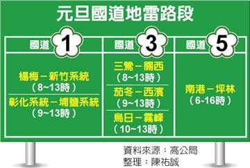 元旦連假 29~31日0~5時暫停收費!國道今最塞 避開6地雷路段