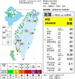 PM2.5污染 去年高雄最多 台南第二