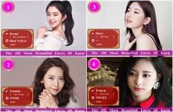 「kpop 100美」票選子瑜第4...冠軍是她