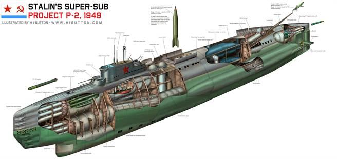 蘇聯曾提出超級潛艦K2,有高砲可對空,有魚雷可對艦,有V1/V2火箭可轟炸陸地,還有迷氣潛艇可登陸作戰。(圖/hisutton)