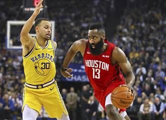 NBA》哈登再轟44分 誇張三分球絕殺勇士