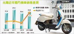 柯俊斌:今年奪台灣機車45%市占