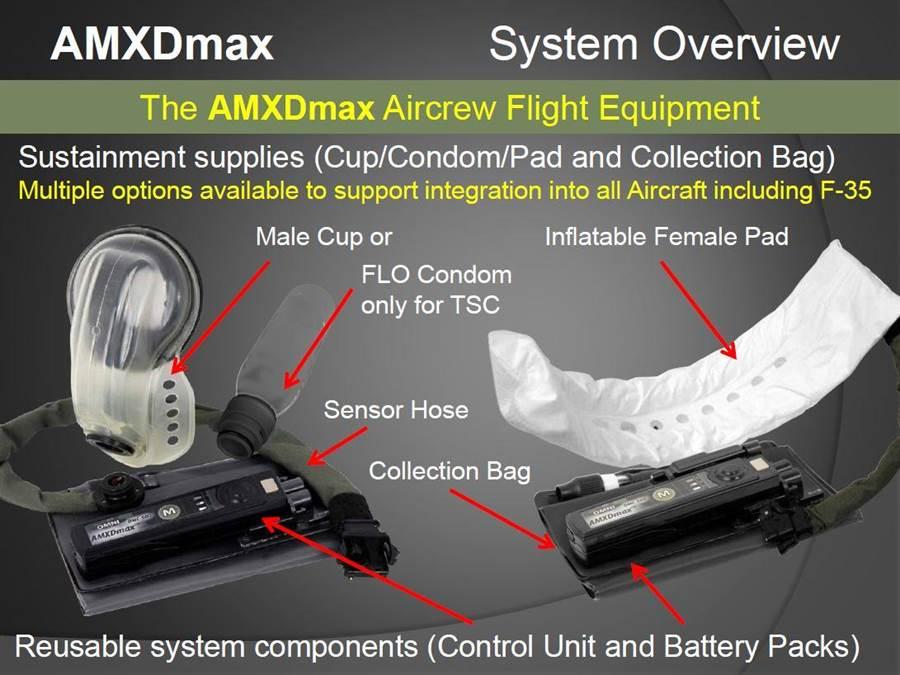 美國空軍最新的飛行員集尿裝置AMXDmax,能夠比較好的解決飛行員排尿問題。(圖/omnimedicalsys)