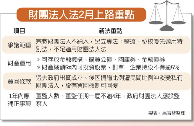 財團法人法2月上路重點