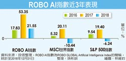 第一金全球AI人工智慧基金經理人陳世杰:AI技術公司 全球科技佼佼者