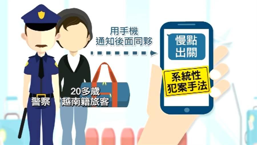 香港走私集團利用觀光簽證入台,若前面的人被查獲,就會馬上用手機傳遞給後面的夥伴,犯案手法相當縝密。(圖/中天新聞)