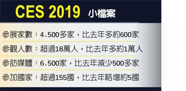 CES 2019 小檔案