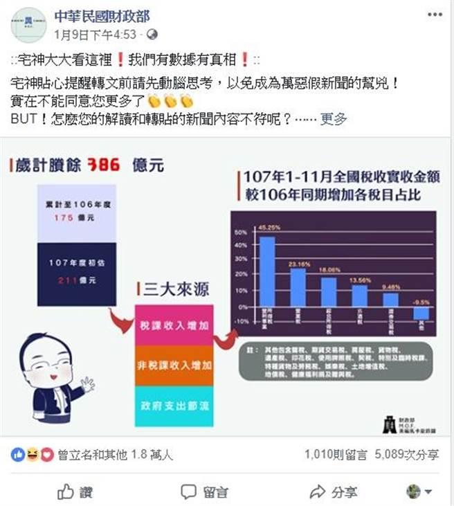 財政部臉書粉專由兩位8年級小編操刀。(翻攝財政部臉書)